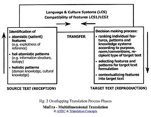 GRAMMAR TRANSLATION APPROACH EPUB