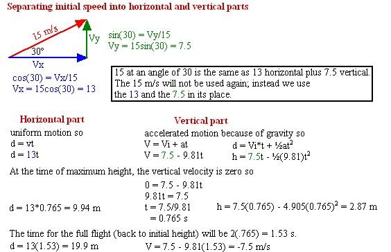 Jump Long Dimensions School High