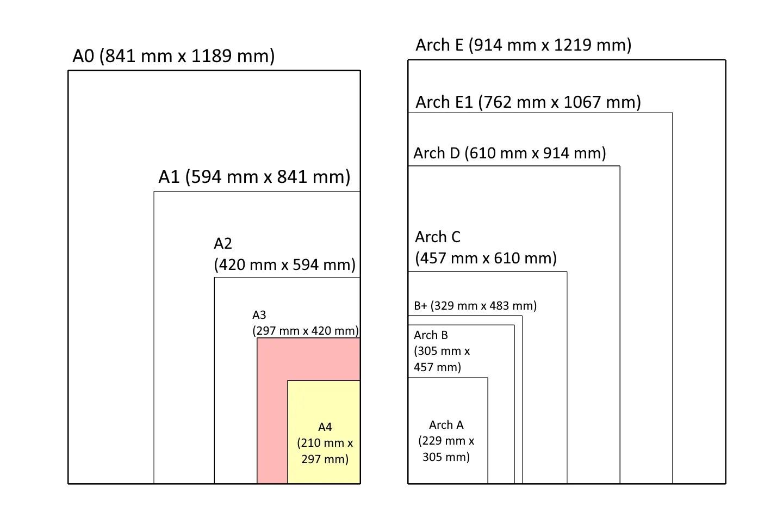 pixels to print size calculator