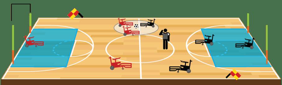 Power Soccer Court