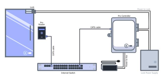 access control wiring diagram 98 jeep cherokee fuse diagram