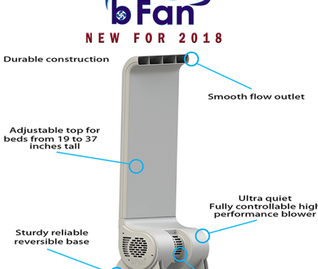 Bfan Built In The Usa Night Sweats Cooler Bed The Patented Bfan And Bedfan