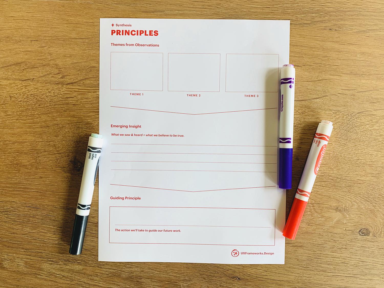 Principles Framework A Ux Framework For Design Ideation