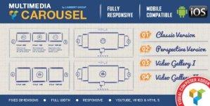 Visual Composer Addon – Multimedia Carousel