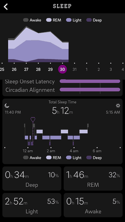 oura_sleep_bottomview
