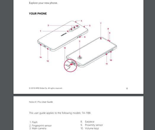 Kuvakaappaus Nokia 8.1 Plussan käyttöoppaasta