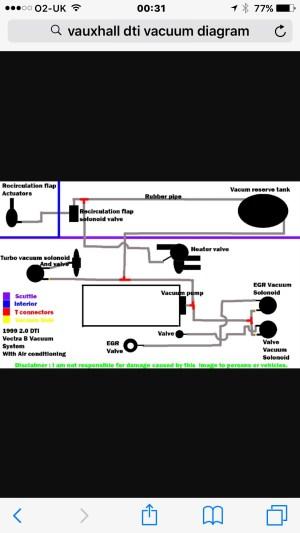 [Zafira A] [9905]  Zafira dti 2002 vacuum diagram needed