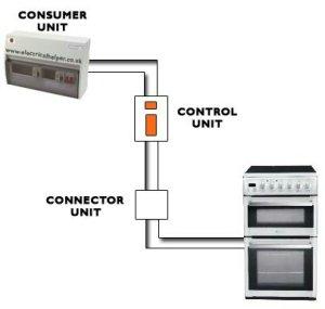 Cooker WiringInstall advice
