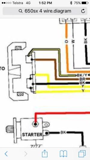 1991 Kawasaki 650sx Wiring Diagram  Wiring Diagram Sierramichelsslettvet