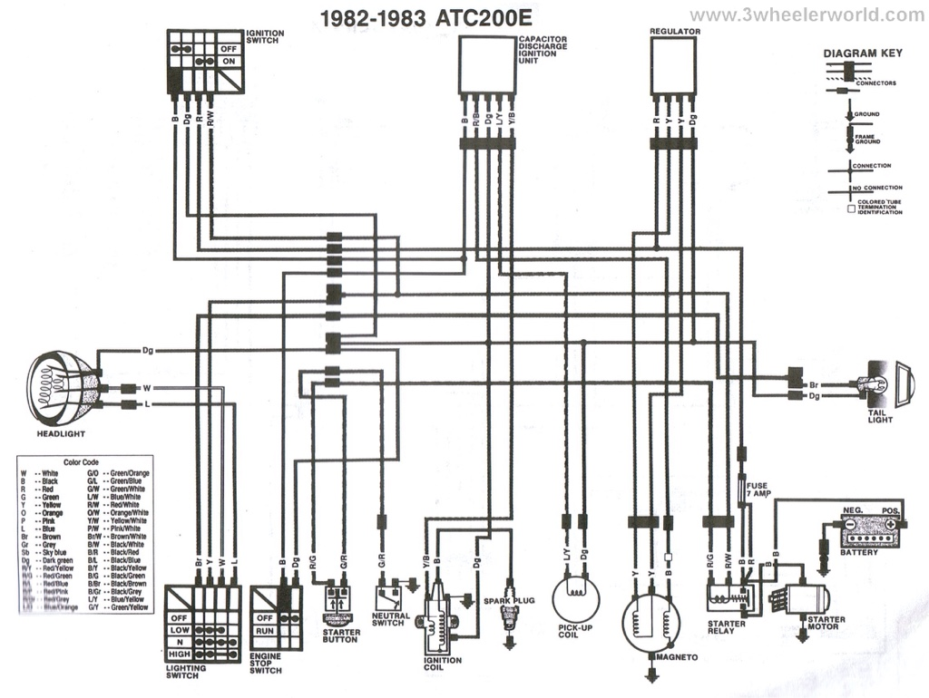 82 Atc200e Wiring