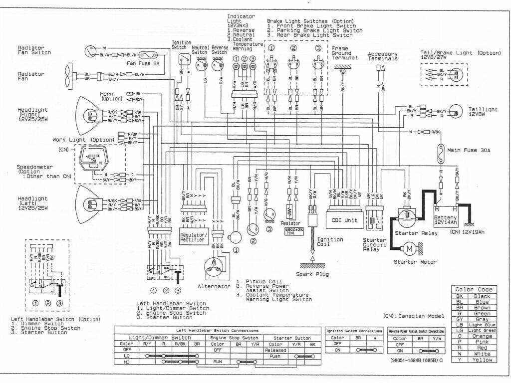 Kvf400c Wiring