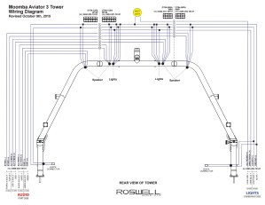 Moomba Outback Wiring Diagram  Wiring Diagram