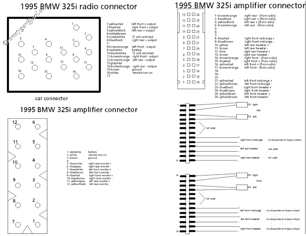 Bmw 330 I Wiring Diagram