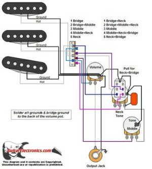 HSS Strat Wiring Diagram For Coil Split Using 3Way Switch