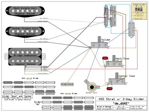 HSS Strat Wiring Diagram For Coil Split Using 3Way Switch