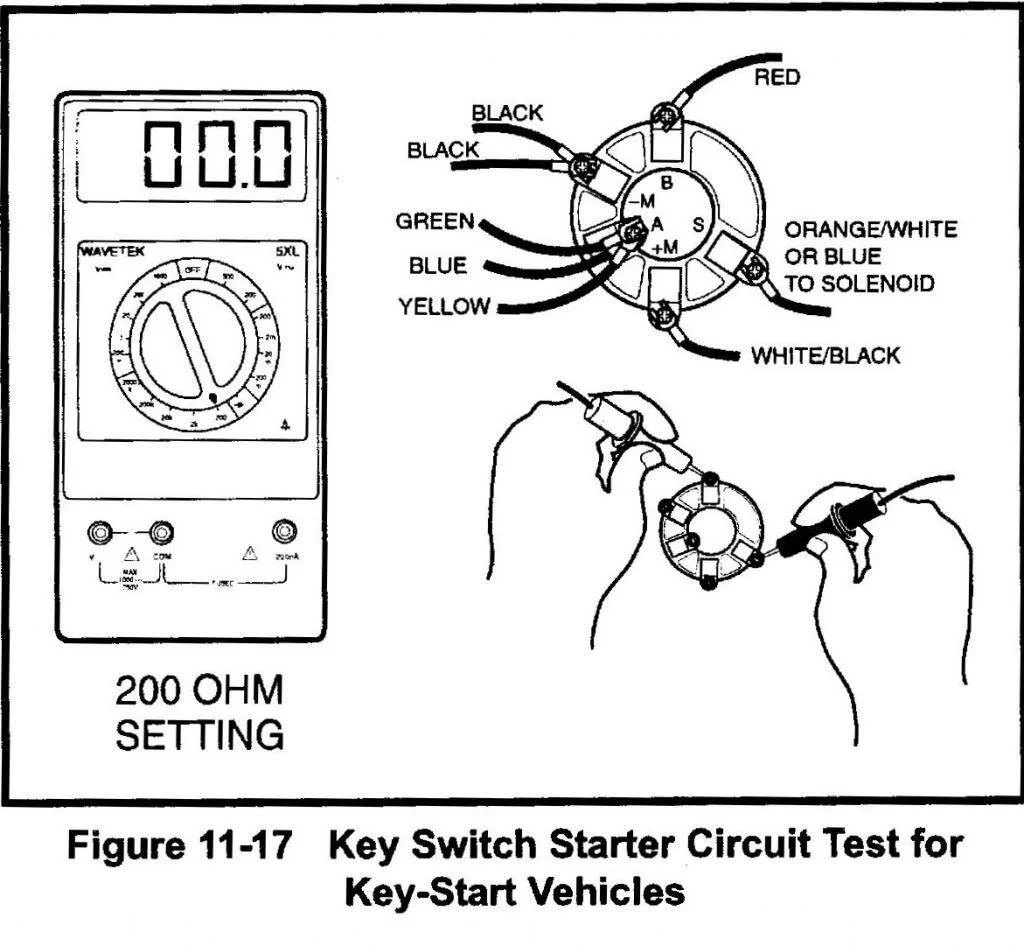 Ford Farm Tractor Ignition Switch Wiring Diagram