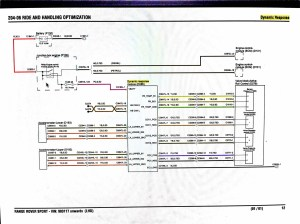 98 Range Rover Eas Wiring Diagram | Wiring Library