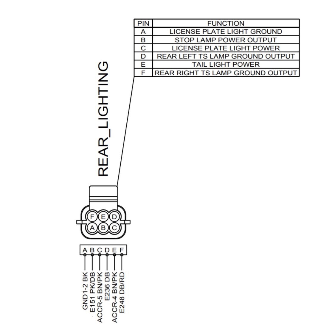 Scout Sixty Rear Light Wiring Diagram