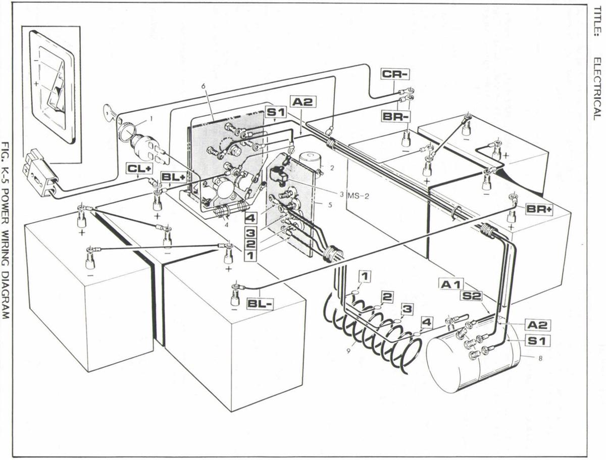Ezgo Marathon 36v Electric Motor Leg Identification