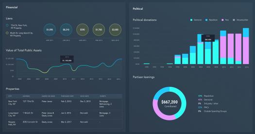 Analytics dashboard UI design