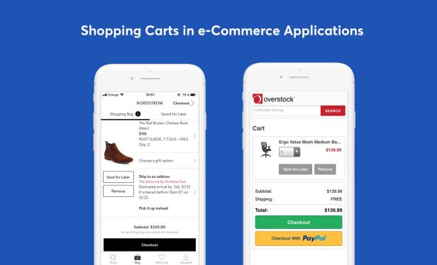 función de guardado del carrito de compras en comercio electrónico móvil ux