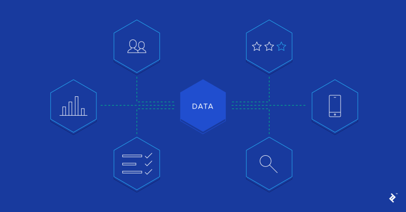 investigación de calidad del usuario impulsada por buenos datos de usuario
