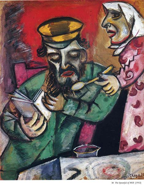 'The Spoonful of Milk', by Marc Chagall (via Wikipaintings)