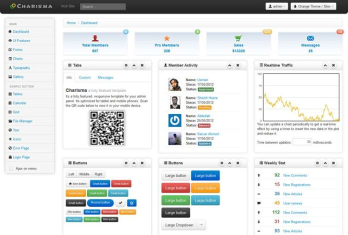 011-Charisma Responsive Admin Template