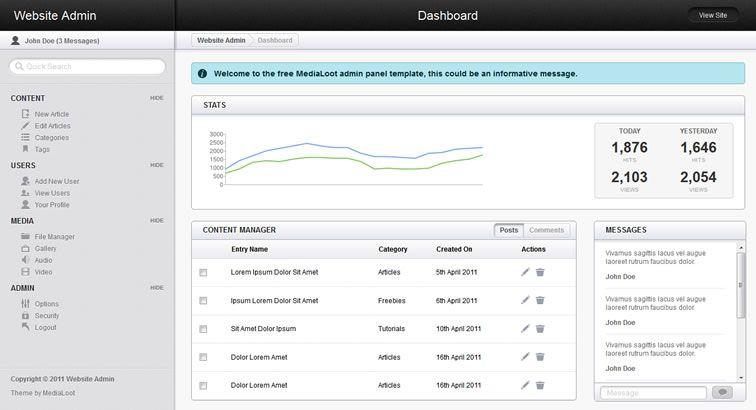 012 HTML5 Admin Template - 15 belos templates grátis para o seu admin em Bootstrap