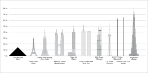 Burj Khalifa Observation Deck in Dubai (Tickets, At The Top, Height, etc)  UponArriving