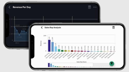 Customize UponBI - Qlik Sense Mobile with Alerting & Notifications
