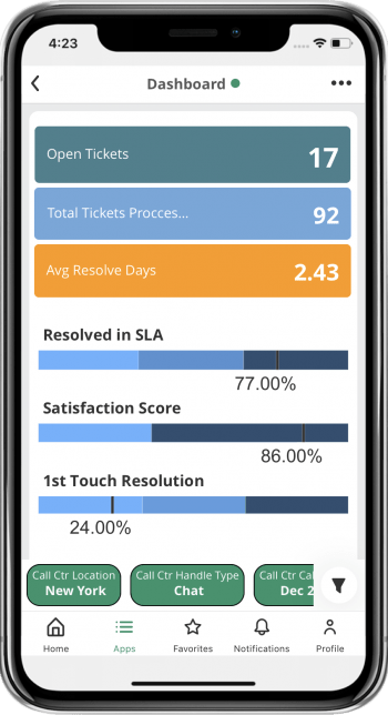 UponBI - Qlik Sense Mobile with Alerting & Notifications