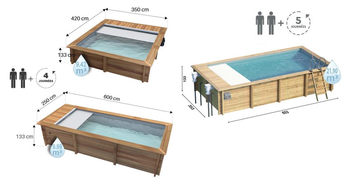 piscine bois urbaine en kit proswell