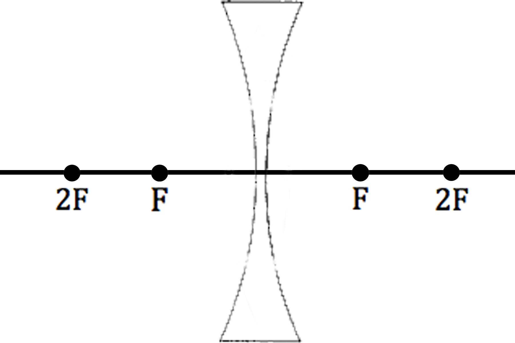 Jake W S Physics Project