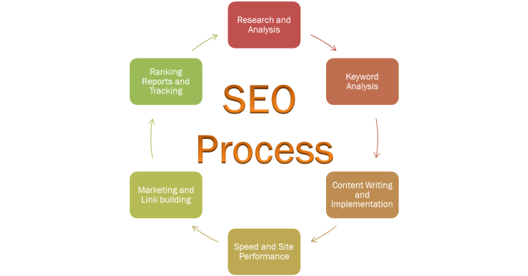 seo-service-for-small-business