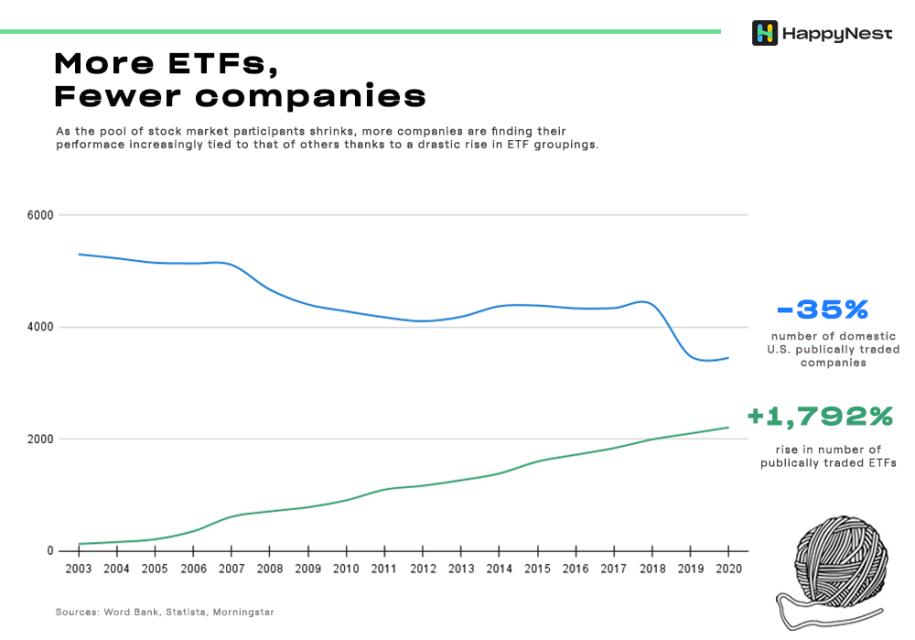 ETFs_v_listed_companies