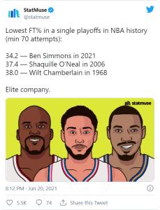 Ben Simmons makes shooting history