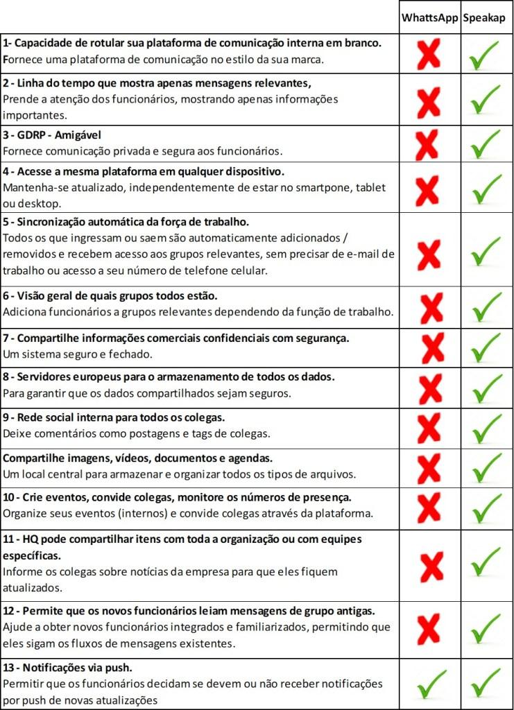Saiba as principais diferenças: