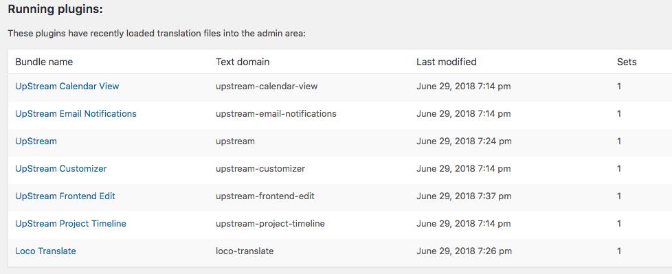 Loco Translate plugin showing your running plugins
