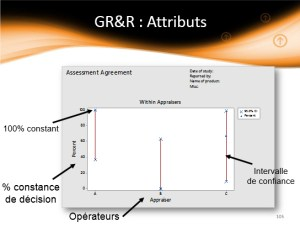 gauge-r-r-attribut