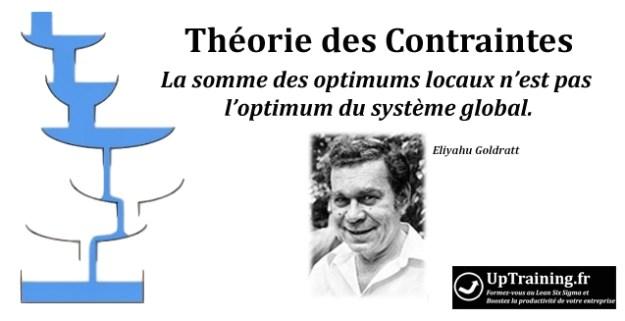 théorie des contraintes TOC