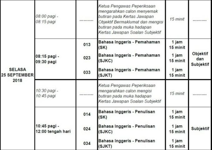 Jadual Waktu Peperiksaan UPSR 2018