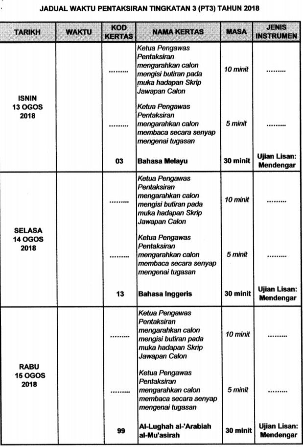 Jadual Waktu Pentaksiran Tingkatan 3 (PT3) 2018