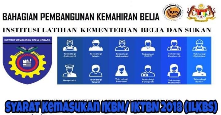 Syarat Kemasukan IKBN/ IKTBN 2018 (ILKBS)