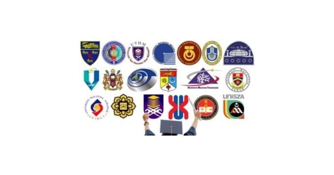Senarai Universiti Awam Di Malaysia 2020 Ipta