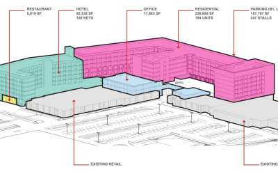 Mixed-Use Expansion Planned for Shopping Center in Brea