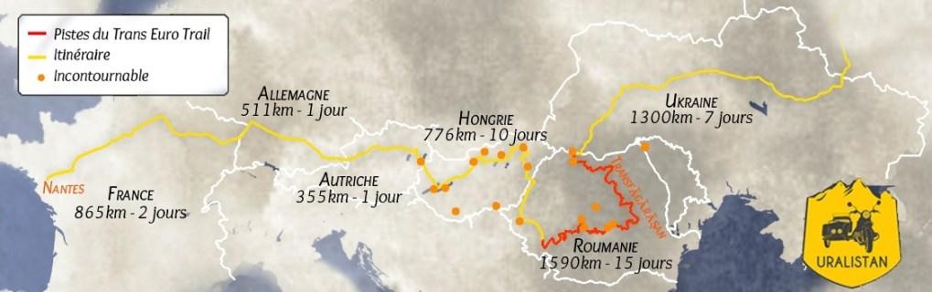 road-trip moto en Europe