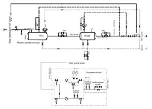 Preliminary water discharge unit