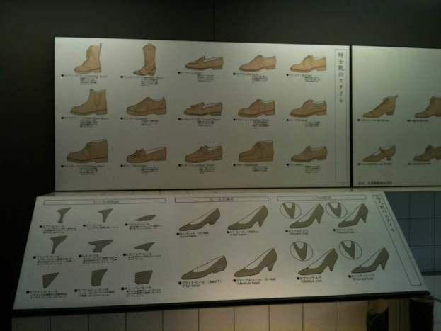 신발의 종류