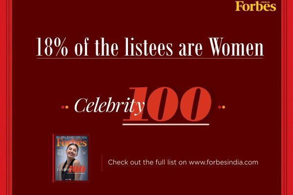 Women On Forbes India Celebrity 100 2018 list